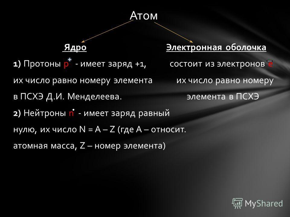 Атом ЯдроЭлектронная оболочка Ядро Электронная оболочка 1) Протоны р - имеет заряд +1, состоит из электронов е их число равно номеру элемента их число равно номеру в ПСХЭ Д.И. Менделеева. элемента в ПСХЭ 2) Нейтроны n - имеет заряд равный нулю, их чи