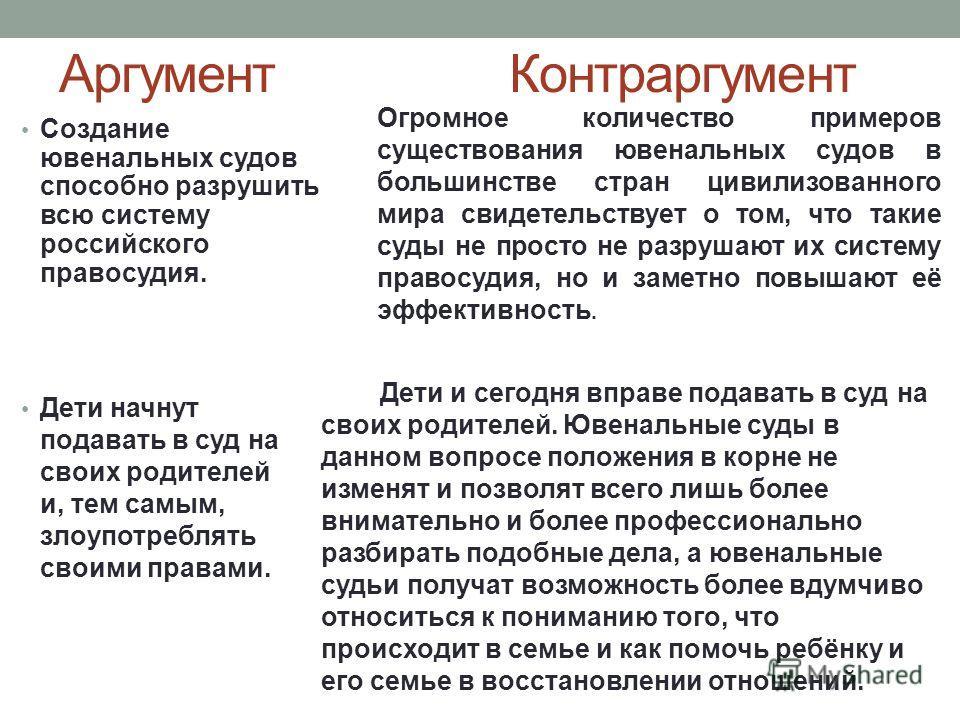 Аргумент Контраргумент Создание ювенальных судов способно разрушить всю систему российского правосудия. Огромное количество примеров существования ювенальных судов в большинстве стран цивилизованного мира свидетельствует о том, что такие суды не прос