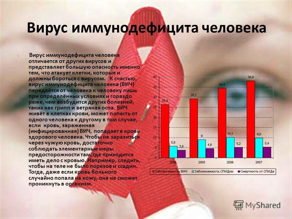 Вирус иммунодефицита человека Вирус иммунодефицита человека отличается от других вирусов и представляет большую опасность именно тем, что атакует клетки, которые и должны бороться с вирусом. К счастью, вирус иммунодефицита человека (ВИЧ) передаётся о