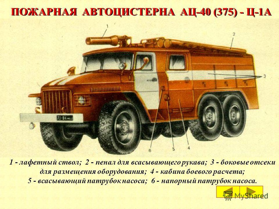 ПОЖАРНАЯ АВТОЦИСТЕРНА АЦ-40 (375) - Ц-1А 1 - лафетный ствол; 2 - пенал для всасывающего рукава; 3 - боковые отсеки для размещения оборудования; 4 - кабина боевого расчета; 5 - всасывающий патрубок насоса; 6 - напорный патрубок насоса.