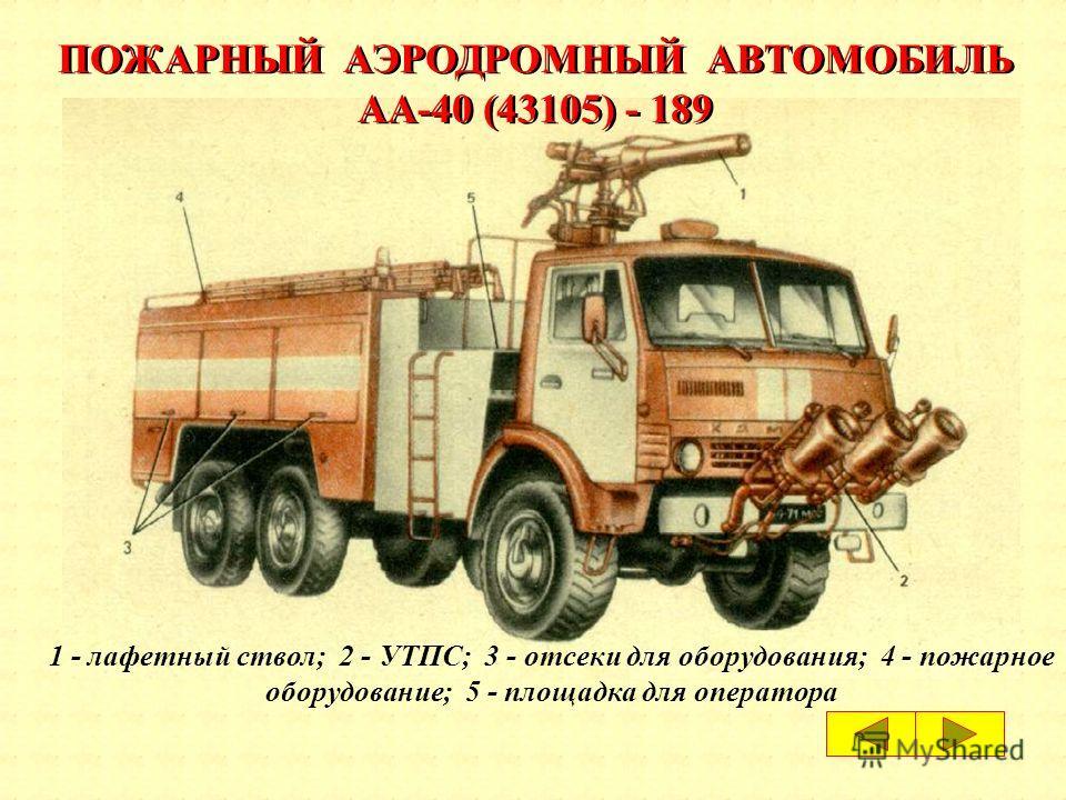 ПОЖАРНЫЙ АЭРОДРОМНЫЙ АВТОМОБИЛЬ АА-40 (43105) - 189 ПОЖАРНЫЙ АЭРОДРОМНЫЙ АВТОМОБИЛЬ АА-40 (43105) - 189 1 - лафетный ствол; 2 - УТПС; 3 - отсеки для оборудования; 4 - пожарное оборудование; 5 - площадка для оператора