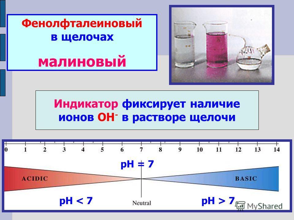 Фенолфталеиновый в щелочах малиновый Индикатор фиксирует наличие ионов ОН - в растворе щелочи рН < 7 рН = 7 рН > 7