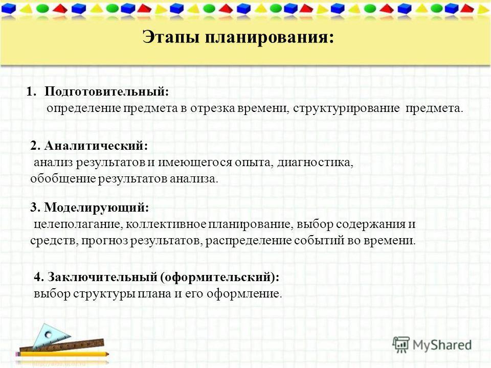 Этапы планирования: 4. Заключительный (оформительский): выбор структуры плана и его оформление. 3. Моделирующий: целеполагание, коллективное планирование, выбор содержания и средств, прогноз результатов, распределение событий во времени. 2. Аналитиче