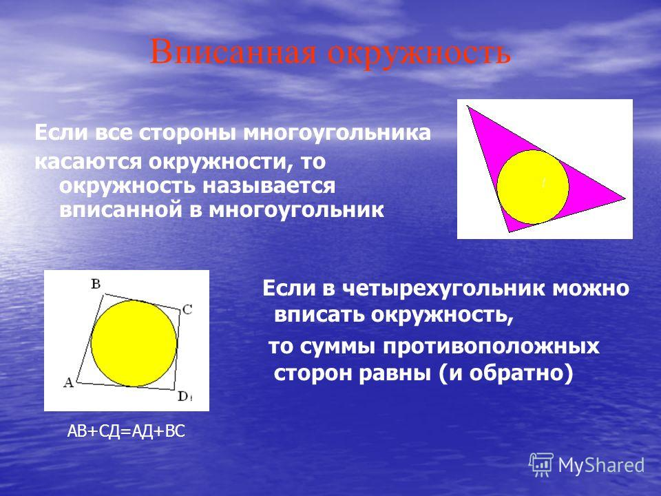 Вписанная окружность Если в четырехугольник можно вписать окружность, то суммы противоположных сторон равны (и обратно) Если все стороны многоугольника касаются окружности, то окружность называется вписанной в многоугольник АВ+СД=АД+ВС