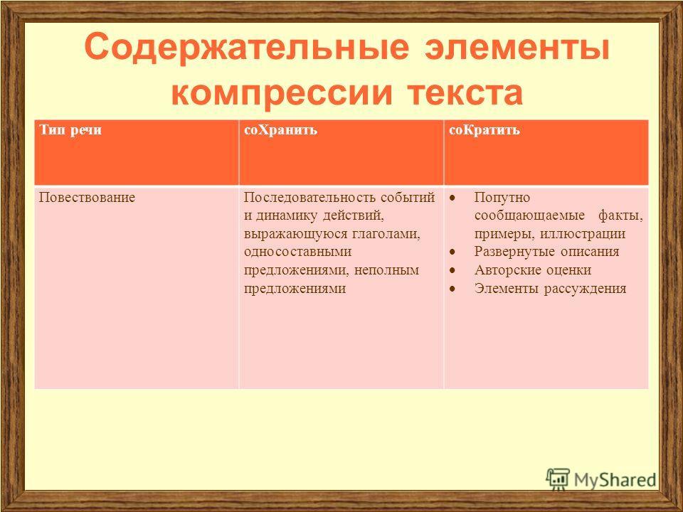 Содержательные элементы компрессии текста Тип речисоХранитьсоКратить ПовествованиеПоследовательность событий и динамику действий, выражающуюся глаголами, односоставными предложениями, неполным предложениями Попутно сообщающаемые факты, примеры, иллюс