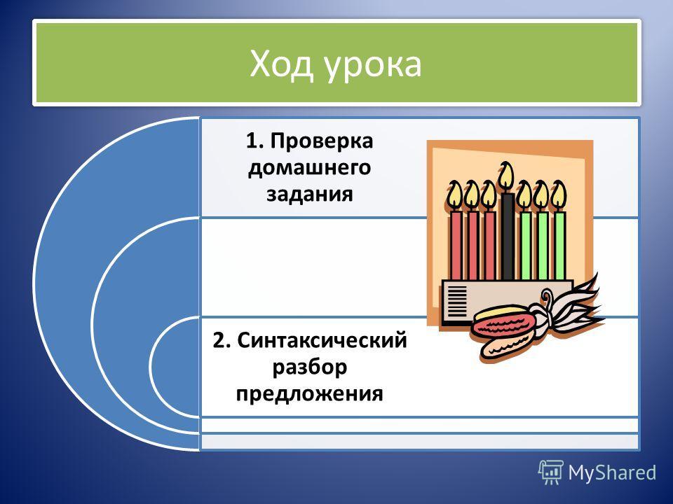Ход урока 1. Проверка домашнего задания 2. Синтаксический разбор предложения