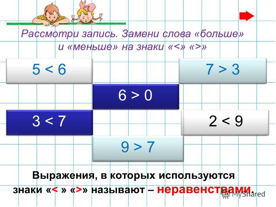 Рассмотрите числовой луч. 012345678910 < > Запомни: Чем ближе число к нулю, тем оно меньше. Соответственно, чем дальше число от нуля, тем оно больше