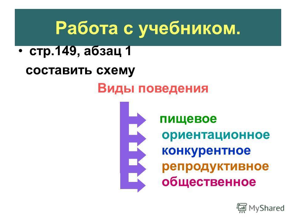 Работа с учебником. стр.149, абзац 1 составить схему Виды поведения пищевое ориентационное конкурентное репродуктивное общественное