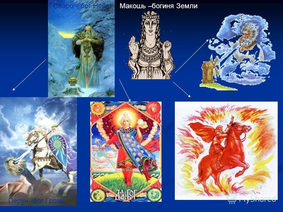Сварог- бог НебаМакошь –богиня Земли Перун -бог Грозы Даждьбог-бог Солнца Семаргл (Рарог) -бог огня Их дети: Стрибог -бог ветра