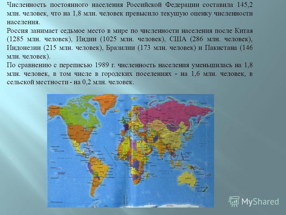 Численность постоянного населения Российской Федерации составила 145,2 млн. человек, что на 1,8 млн. человек превысило текущую оценку численности населения. Россия занимает седьмое место в мире по численности населения после Китая (1285 млн. человек