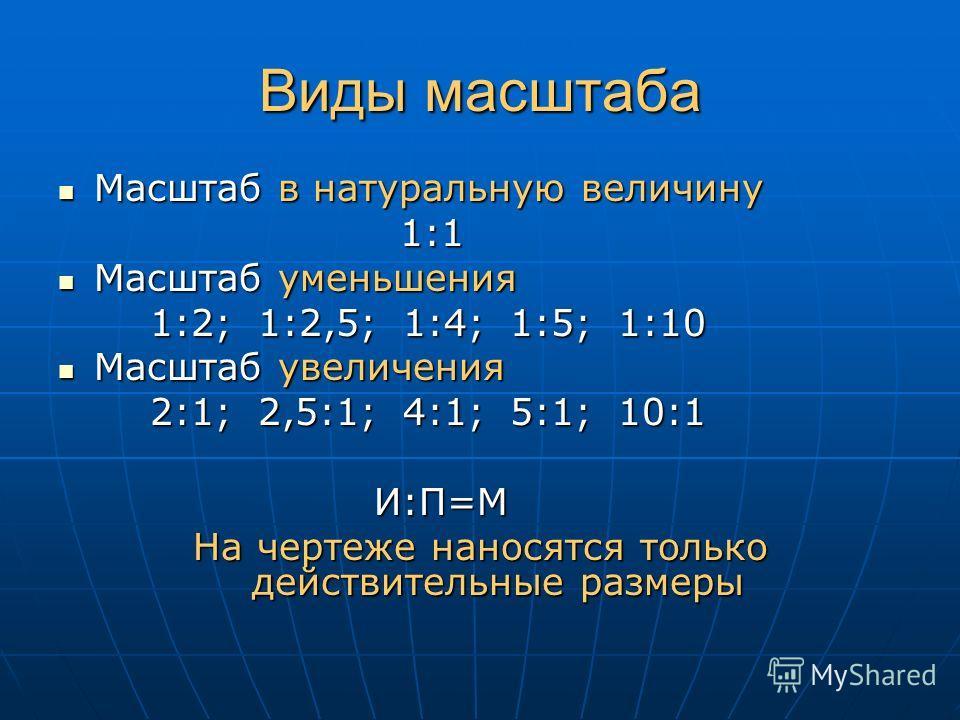 Виды масштаба Масштаб в натуральную величину Масштаб в натуральную величину 1:1 1:1 Масштаб уменьшения Масштаб уменьшения 1:2; 1:2,5; 1:4; 1:5; 1:10 1:2; 1:2,5; 1:4; 1:5; 1:10 Масштаб увеличения Масштаб увеличения 2:1; 2,5:1; 4:1; 5:1; 10:1 2:1; 2,5: