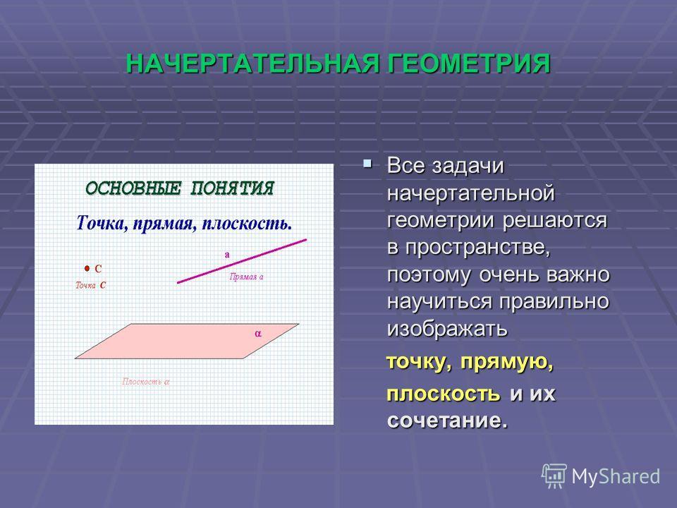 НАЧЕРТАТЕЛЬНАЯ ГЕОМЕТРИЯ Все задачи начертательной геометрии решаются в пространстве, поэтому очень важно научиться правильно изображать Все задачи начертательной геометрии решаются в пространстве, поэтому очень важно научиться правильно изображать т
