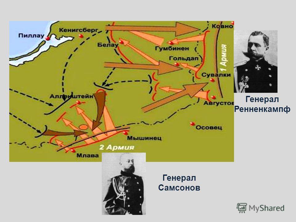 Генерал Самсонов Генерал Ренненкампф