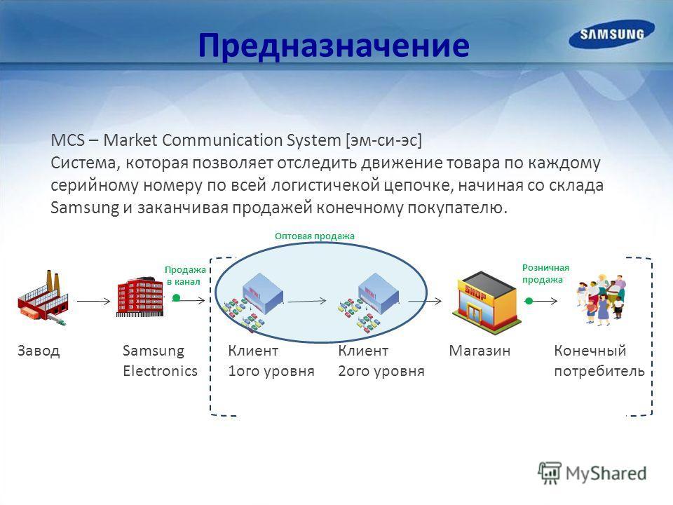 Предназначение MCS – Market Communication System [эм-си-эс] Система, которая позволяет отследить движение товара по каждому серийному номеру по всей логистичекой цепочке, начиная со склада Samsung и заканчивая продажей конечному покупателю. ЗаводSams
