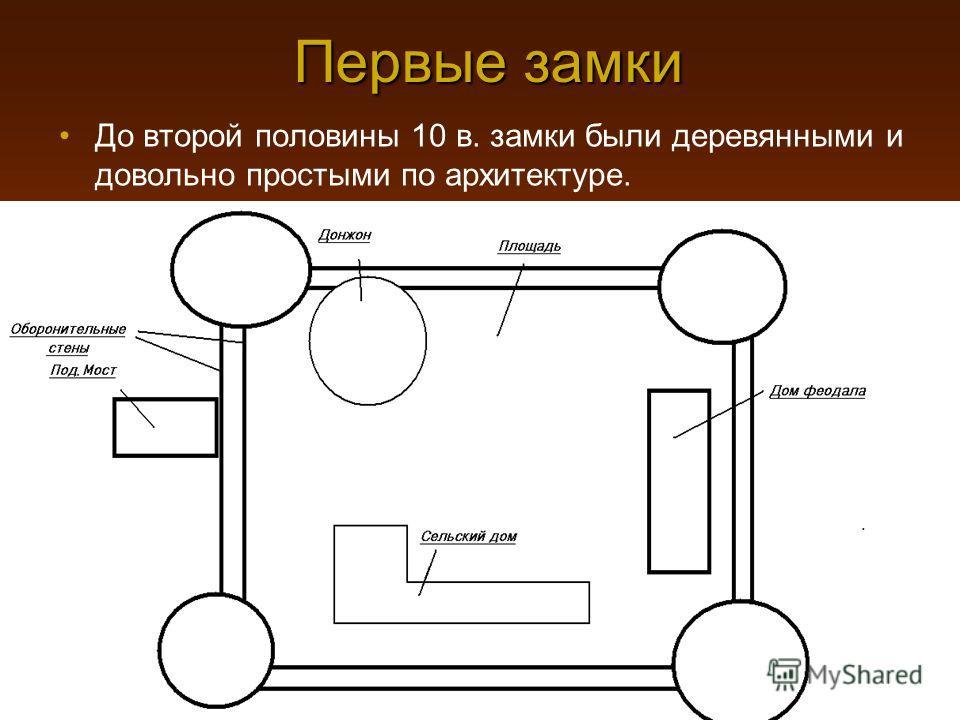 Первые замки До второй половины 10 в. замки были деревянными и довольно простыми по архитектуре.
