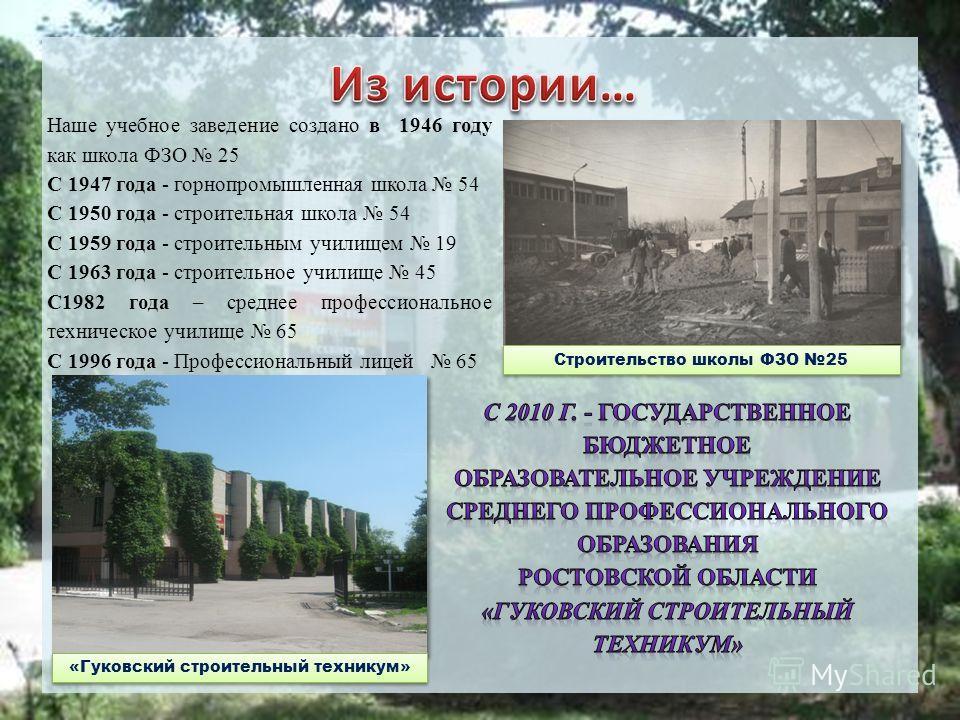 Наше учебное заведение создано в 1946 году как школа ФЗО 25 С 1947 года - горнопромышленная школа 54 С 1950 года - строительная школа 54 С 1959 года - строительным училищем 19 С 1963 года - строительное училище 45 С1982 года – среднее профессионально