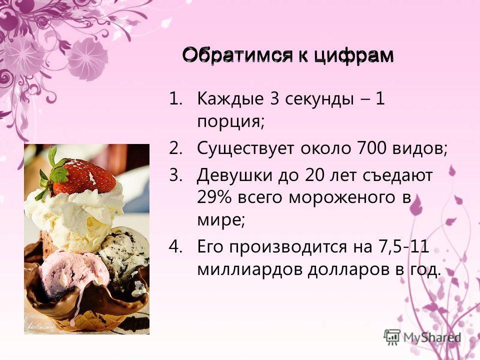 1.Каждые 3 секунды – 1 порция; 2.Существует около 700 видов; 3.Девушки до 20 лет съедают 29% всего мороженого в мире; 4.Его производится на 7,5-11 миллиардов долларов в год.