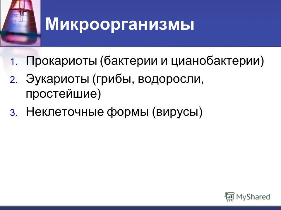 Микроорганизмы 1. Прокариоты (бактерии и цианобактерии) 2. Эукариоты (грибы, водоросли, простейшие) 3. Неклеточные формы (вирусы)
