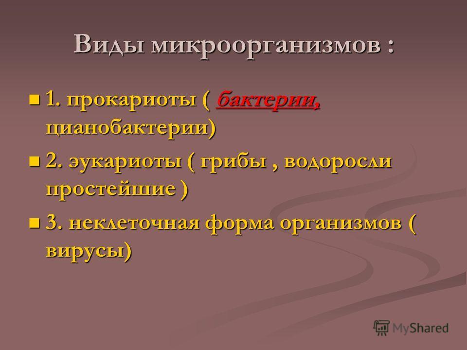 Виды микроорганизмов : 1. прокариоты ( бактерии, цианобактерии) 1. прокариоты ( бактерии, цианобактерии) 2. эукариоты ( грибы, водоросли простейшие ) 2. эукариоты ( грибы, водоросли простейшие ) 3. неклеточная форма организмов ( вирусы) 3. неклеточна