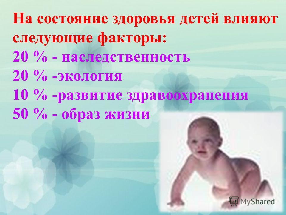 На состояние здоровья детей влияют следующие факторы: 20 % - наследственность 20 % -экология 10 % -развитие здравоохранения 50 % - образ жизни