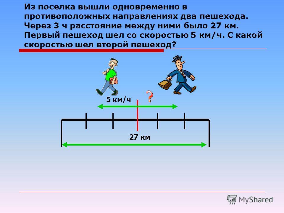 Решение 5+4=9 (км/ч) скорость удаления 27:9=3 (ч) время Ответ: через 3 часа.