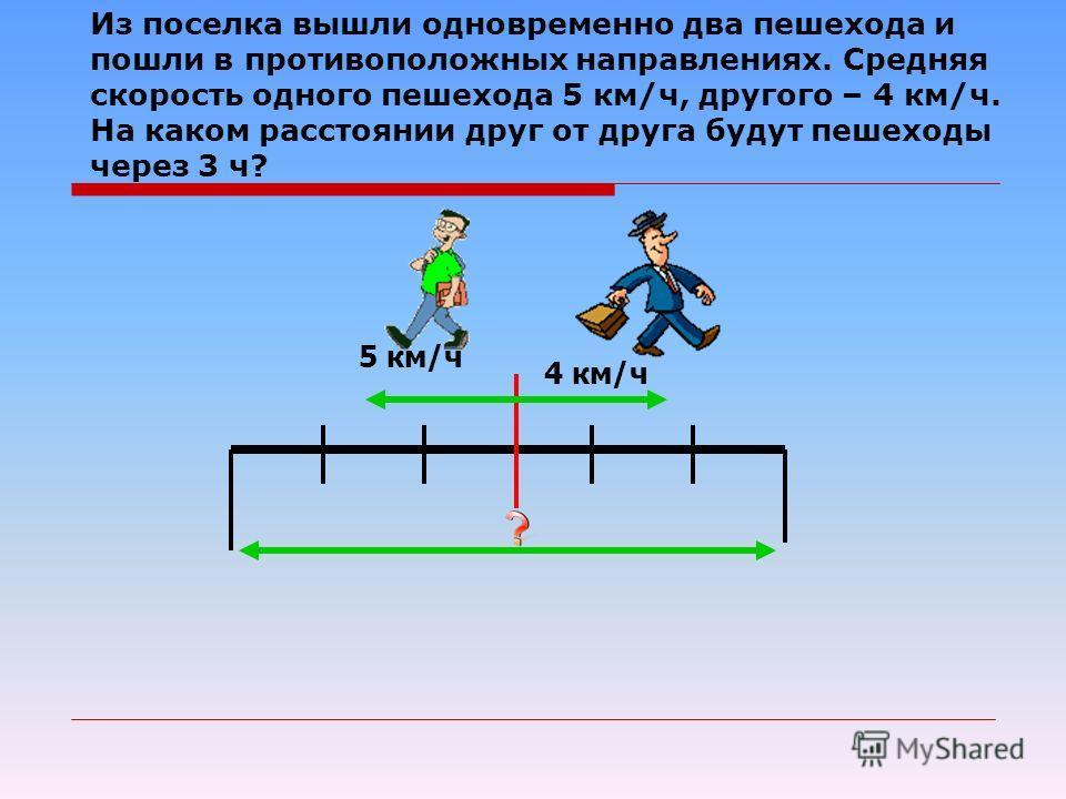 Мозговой штурм Какие величины используются в задачах на движение? Скорость, расстояние, время Как связаны скорость, время, расстояние? S=V· t V=S:t t=S:V Как найти расстояние, зная скорость и время? S=V· t Как найти скорость, зная расстояние и время?