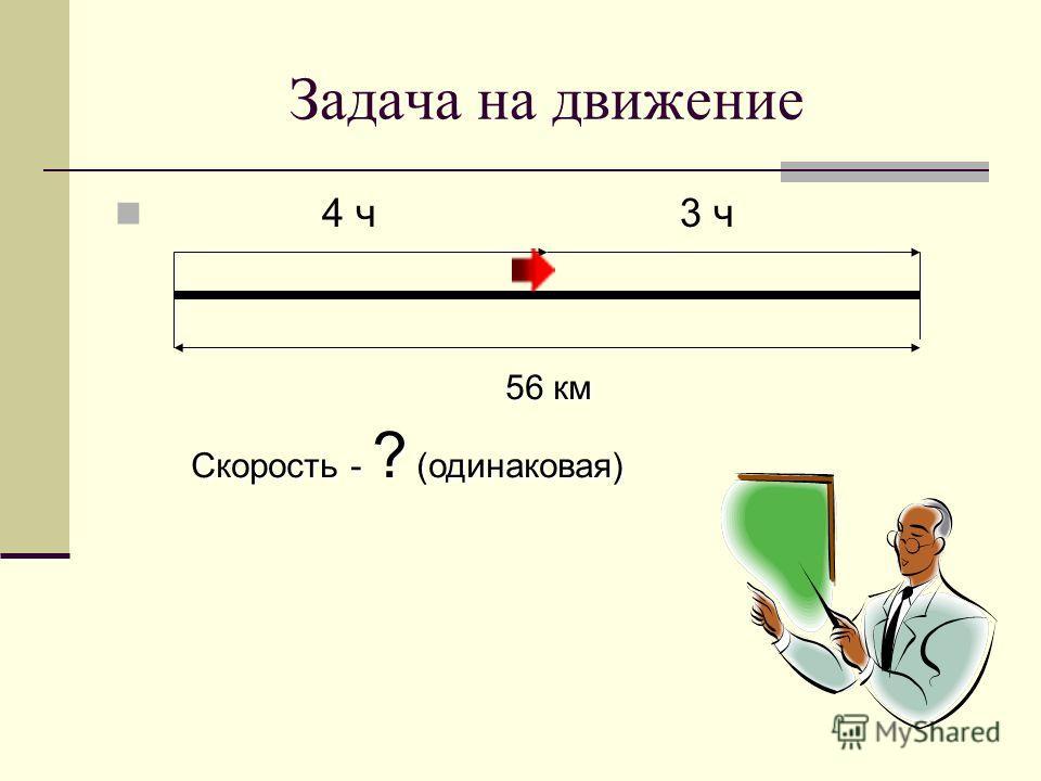 Круговые примеры: 24*400 48:3 96:2 9600:100 16*500 8000-4000 4000:1000 4*6