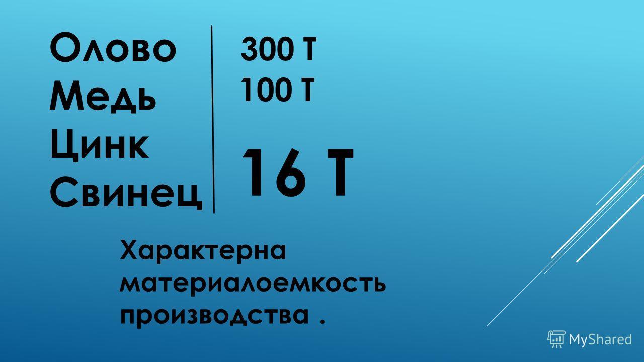 Олово Медь Цинк Свинец 300 Т 100 Т 16 Т Характерна материалоемкость производства.