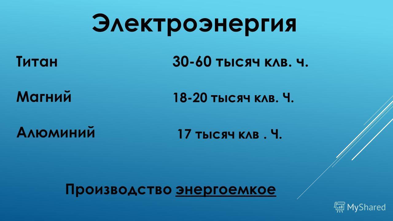 Титан Магний Алюминий Электроэнергия 30-60 тысяч клв. ч. 18-20 тысяч клв. Ч. 17 тысяч клв. Ч. Производство энергоемкое