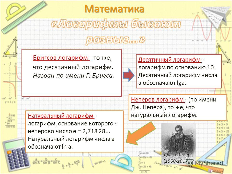 Бригсов логарифм - то же, что десятичный логарифм. Назван по имени Г. Бригса. Десятичный логарифм - логарифм по основанию 10. Десятичный логарифм числа а обозначают lgа. Натуральный логарифм - логарифм, основание которого - неперово число е = 2,718 2