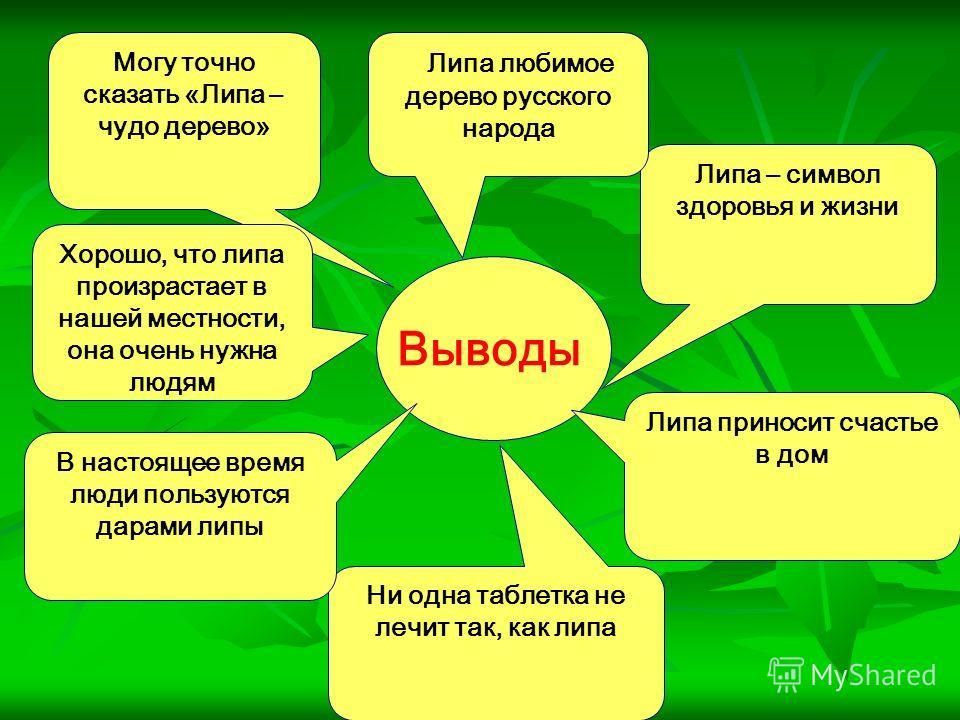 Выводы Липа – символ здоровья и жизни Могу точно сказать «Липа – чудо дерево» Ни одна таблетка не лечит так, как липа Липа приносит счастье в дом Липа любимое дерево русского народа Хорошо, что липа произрастает в нашей местности, она очень нужна люд