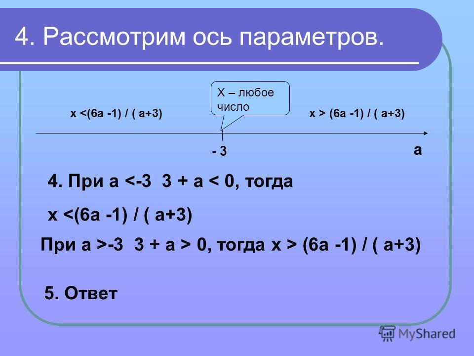 4. Рассмотрим ось параметров. 4. При а  0, тогда х > (6а -1) / ( а+3) - 3 Х – любое число х  (6а -1) / ( а+3) а 5. Ответ
