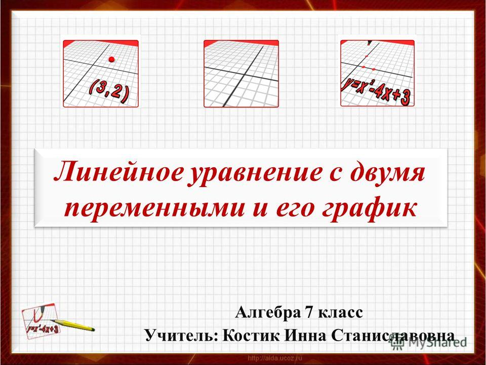Линейное уравнение с двумя переменными и его график Алгебра 7 класс Учитель: Костик Инна Станиславовна