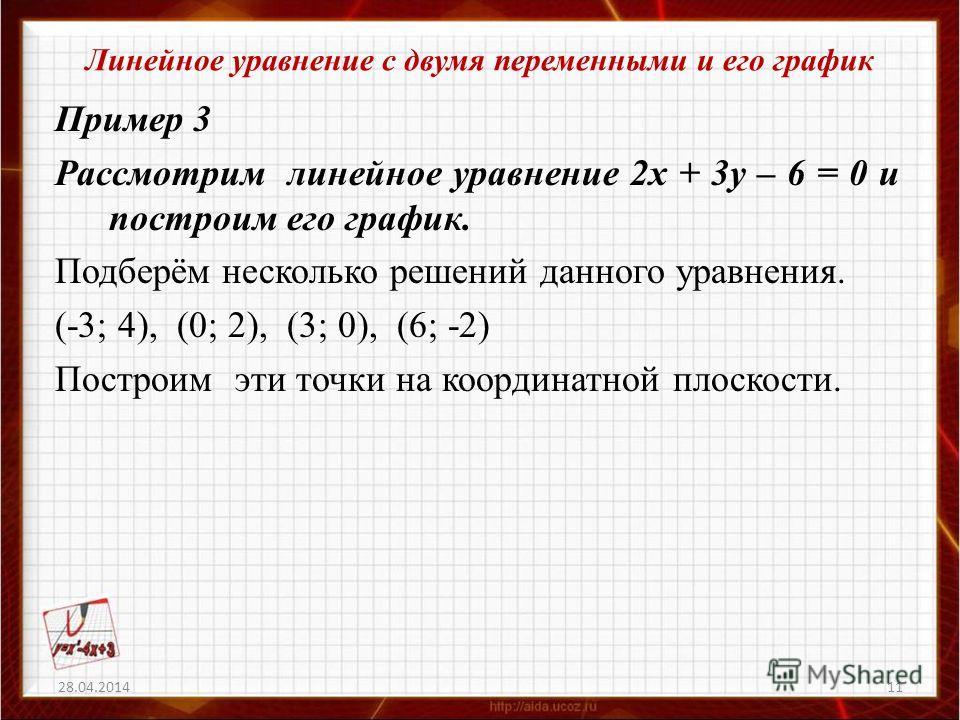 Линейное уравнение с двумя переменными и его график Пример 3 Рассмотрим линейное уравнение 2х + 3у – 6 = 0 и построим его график. Подберём несколько решений данного уравнения. (-3; 4), (0; 2), (3; 0), (6; -2) Построим эти точки на координатной плоско