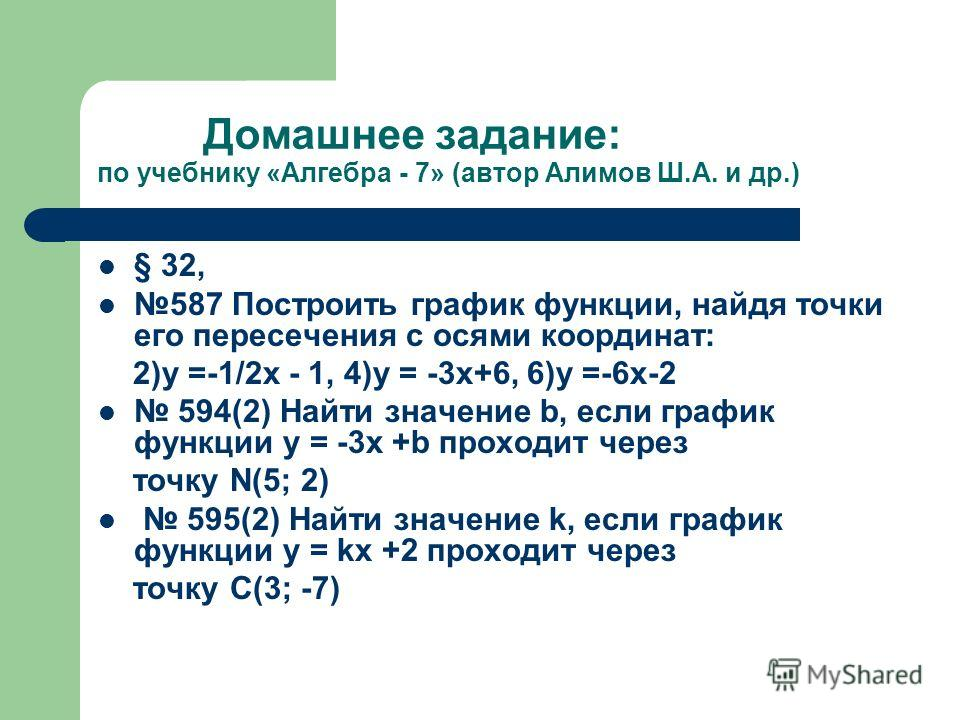 Домашнее задание: по учебнику «Алгебра - 7» (автор Алимов Ш.А. и др.) § 32, 587 Построить график функции, найдя точки его пересечения с осями координат: 2)у =-1/2х - 1, 4)у = -3х+6, 6)у =-6х-2 594(2) Найти значение b, если график функции у = -3х +b п