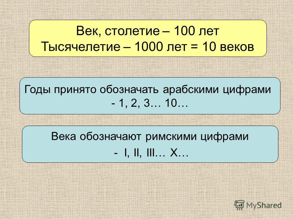 Век, столетие – 100 лет Тысячелетие – 1000 лет = 10 веков Годы принято обозначать арабскими цифрами - 1, 2, 3… 10… Века обозначают римскими цифрами - I, II, III… X…