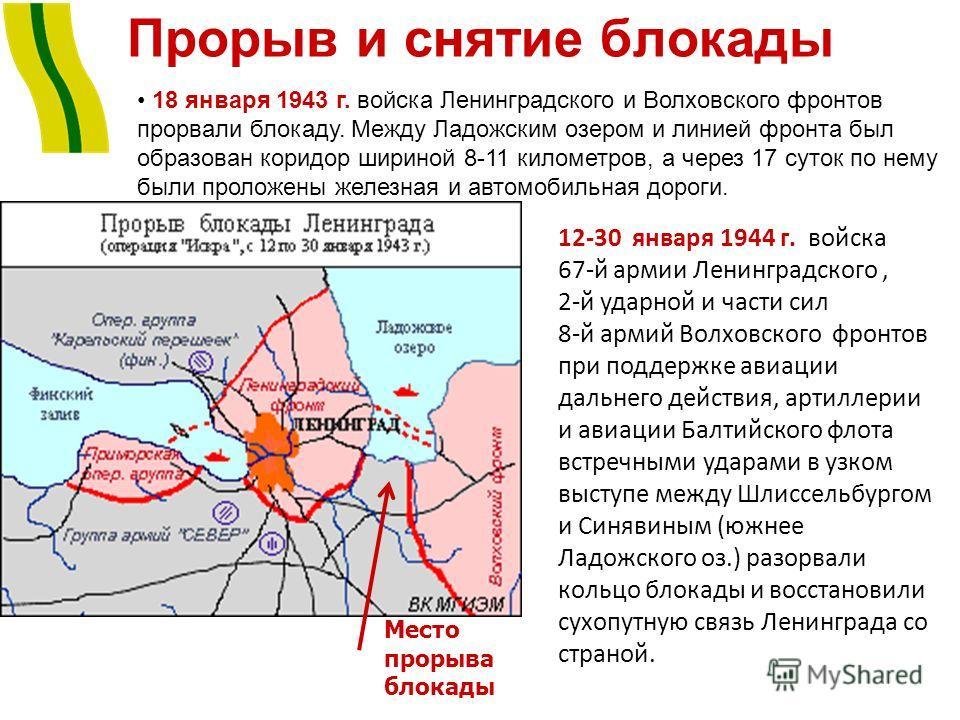 Прорыв и снятие блокады Место прорыва блокады 12-30 января 1944 г. войска 67-й армии Ленинградского, 2-й ударной и части сил 8-й армий Волховского фронтов при поддержке авиации дальнего действия, артиллерии и авиации Балтийского флота встречными удар