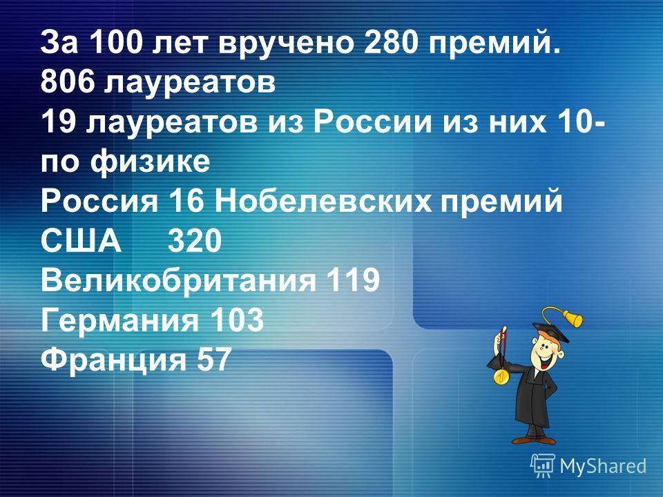 За 100 лет вручено 280 премий. 806 лауреатов 19 лауреатов из России из них 10- по физике Россия 16 Нобелевских премий США 320 Великобритания 119 Германия 103 Франция 57