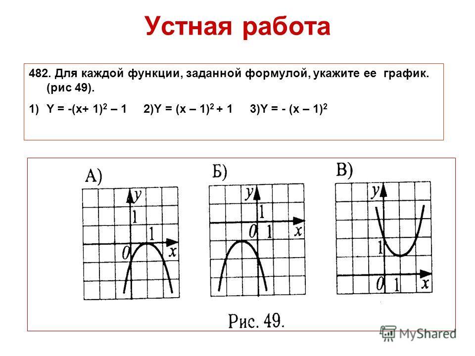 Устная работа 482. Для каждой функции, заданной формулой, укажите ее график. (рис 49). 1)Y = -(x+ 1) 2 – 1 2)Y = (x – 1) 2 + 1 3)Y = - (x – 1) 2