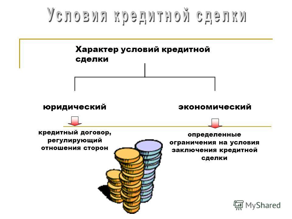 Характер условий кредитной сделки юридическийэкономический кредитный договор, регулирующий отношения сторон определенные ограничения на условия заключения кредитной сделки