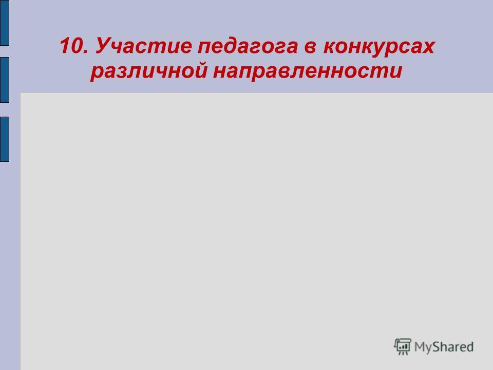 10. Участие педагога в конкурсах различной направленности