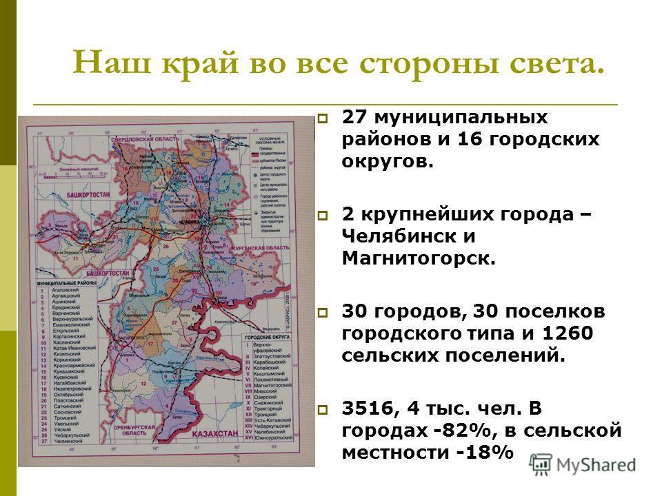 Наш край во все стороны света. 27 муниципальных районов и 16 городских округов. 2 крупнейших города – Челябинск и Магнитогорск. 30 городов, 30 поселков городского типа и 1260 сельских поселений. 3516, 4 тыс. чел. В городах -82%, в сельской местности