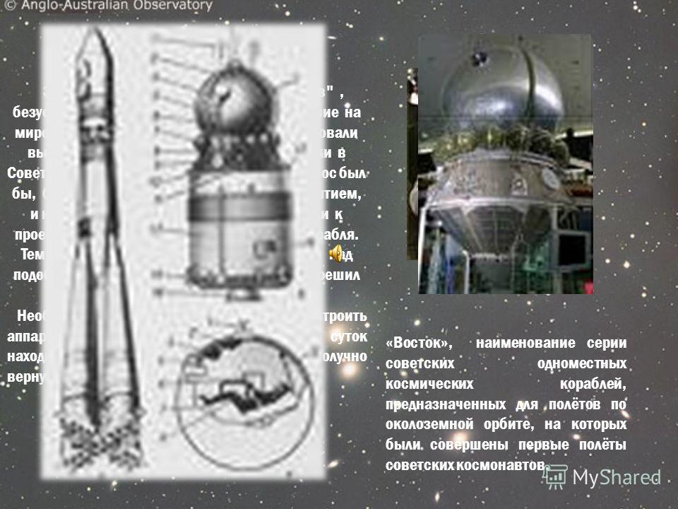 Запуски первых спутников и
