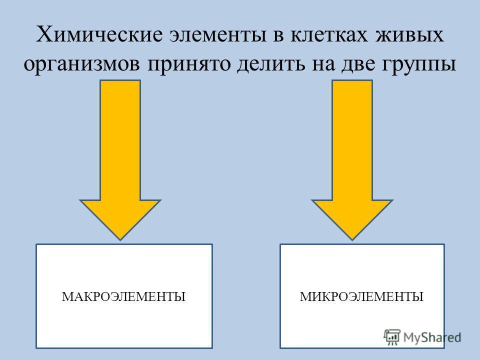 Химические элементы в клетках живых организмов принято делить на две группы МАКРОЭЛЕМЕНТЫМИКРОЭЛЕМЕНТЫ