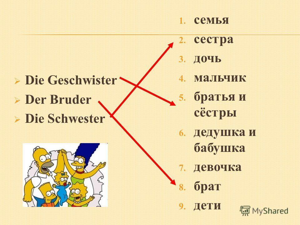 Die Geschwister Der Bruder Die Schwester 1. семья 2. сестра 3. дочь 4. мальчик 5. братья и сёстры 6. дедушка и бабушка 7. девочка 8. брат 9. дети