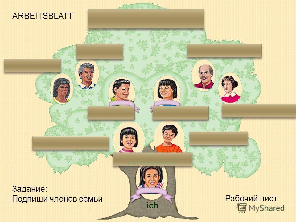ich ___________ Рабочий лист Задание: Подпиши членов семьи ARBEITSBLATT
