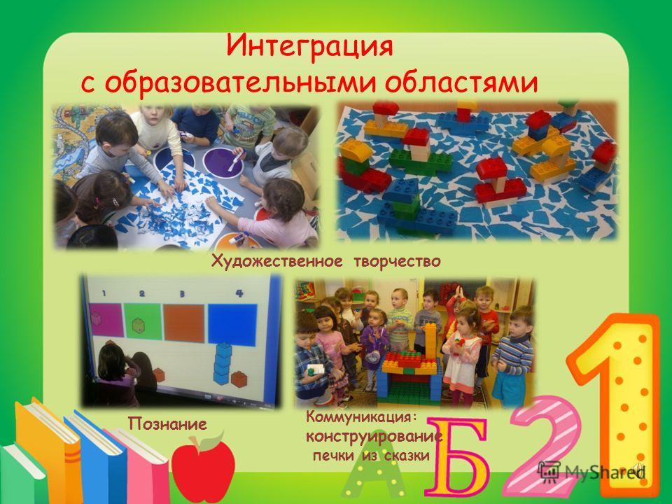 Интеграция с образовательными областями Художественное творчество Познание Коммуникация: конструирование печки из сказки