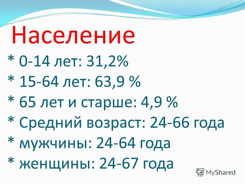 Население * 0-14 лет: 31,2% * 15-64 лет: 63,9 % * 65 лет и старше: 4,9 % * Средний возраст: 24-66 года * мужчины: 24-64 года * женщины: 24-67 года