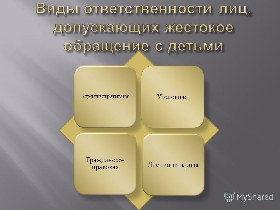 Административная Уголовная Гражданско- правовая Дисциплинарная