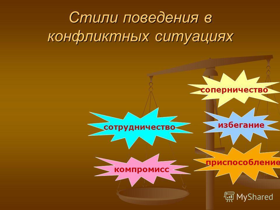 Стили поведения в конфликтных ситуациях сотрудничество соперничество компромисс избегание приспособление